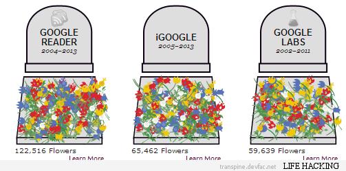 google_grave01